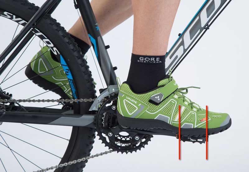 Richtige Fußstellung auf dem Pedal
